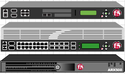 Networking and Server Components