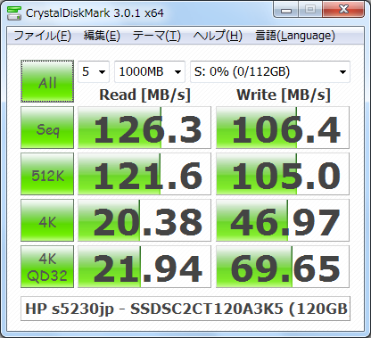 CDM301_s5230jp_Windows7_NTFS_Intel_SSDSC2CT120A3K5_120GB