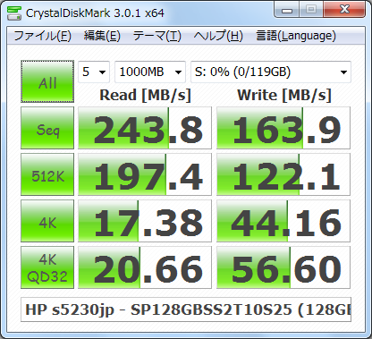 CDM301_s5230jp_Windows7_NTFS_SiliconPower_SP128GBSS2T10S25_128GB