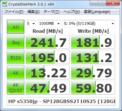 CDM301_s5350jp_Windows7_NTFS_SiliconPower_SP128GBSS2T10S25_128GB