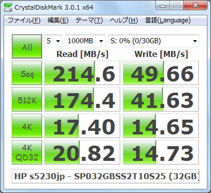 CDM301_s5230jp_Windows7_NTFS_SiliconPower_SP032GBSS2T10S25_32GB