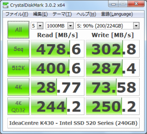 CrystalDiskMark_IdeaCentre-K430_Intel-SSD-520-Series-240GB_200GBfile
