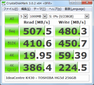 CrystalDiskMark_IdeaCentre-K430_TOSHIBA-HG5d-256GB_0Fill