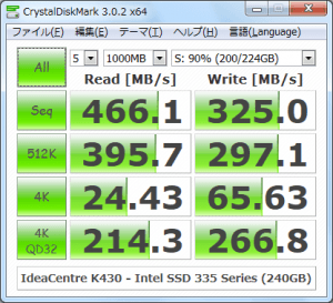 CrystalDiskMark_IdeaCentre-K430_Intel-SSD-335-Series-240GB_200GBfile