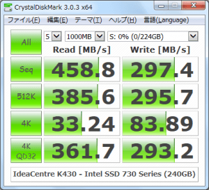 CrystalDiskMark_IdeaCentre-K430_Intel-SSD-730-Series-240GB