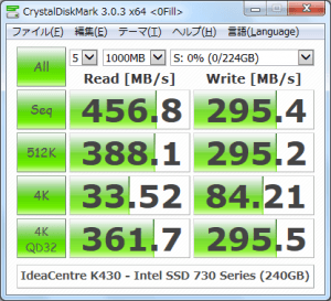 CrystalDiskMark_IdeaCentre-K430_Intel-SSD-730-Series-240GB_0Fill